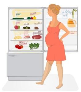 Dieta equilibrada en el embarazo
