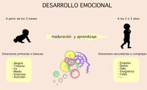 Desarrollo emocional de los bebés