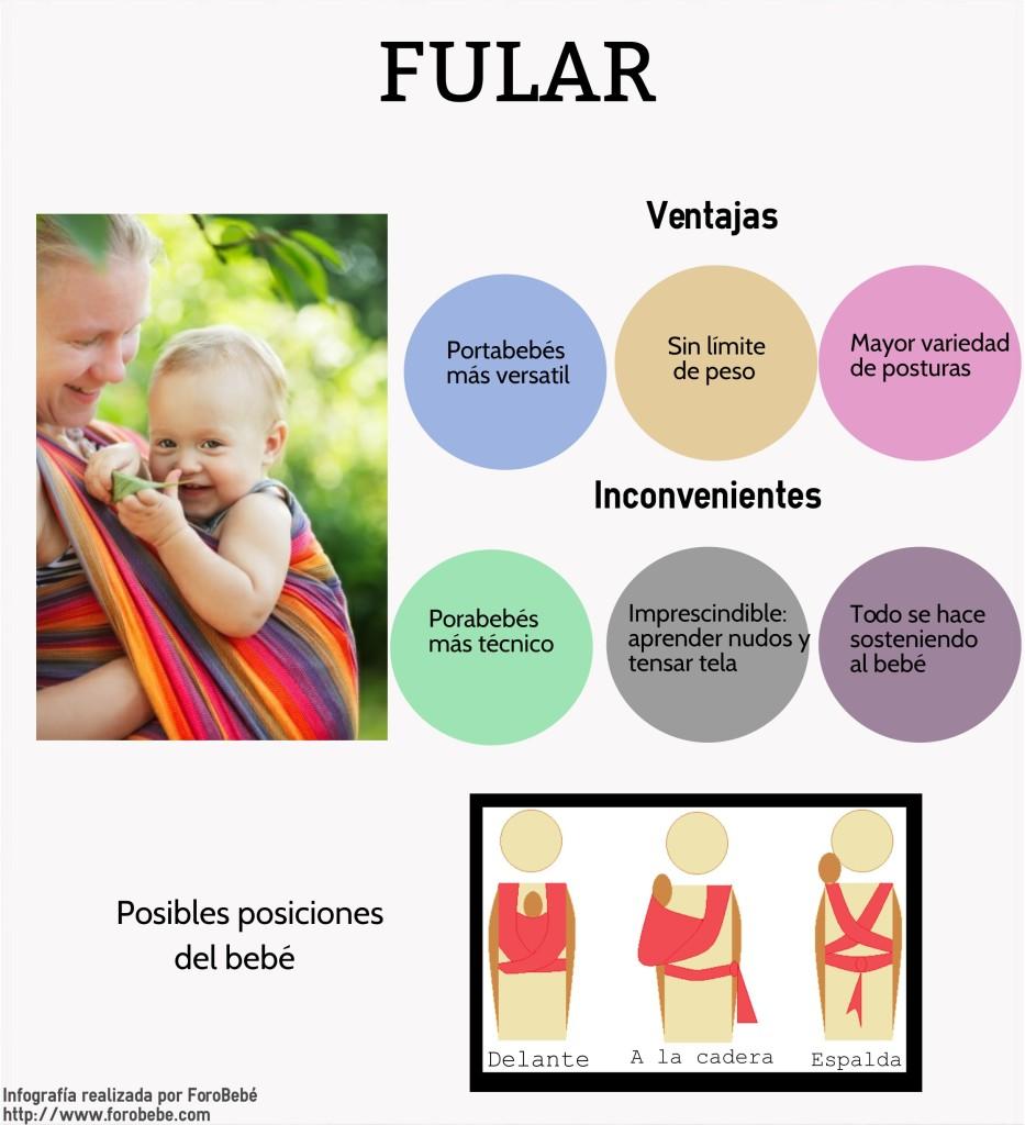 Fular portabebés - Infografía