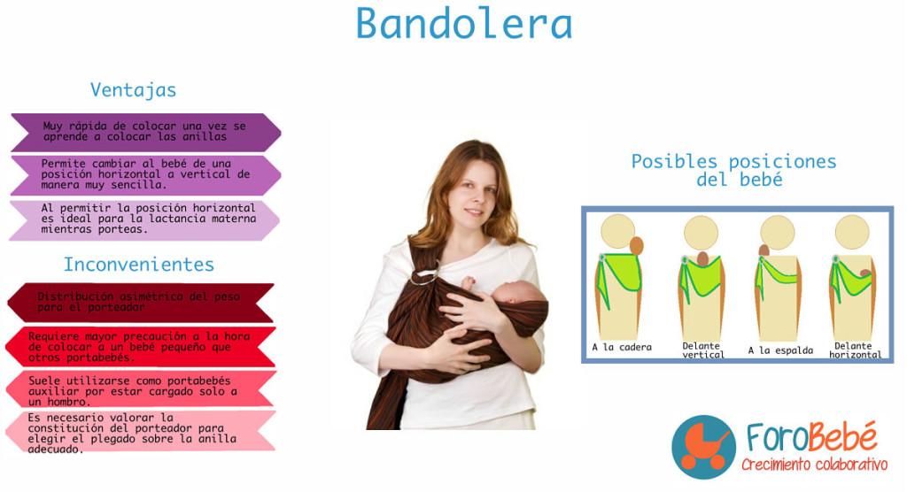 Bandolera portabebés - Infografía