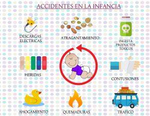 Infografía accidentes en la infancia